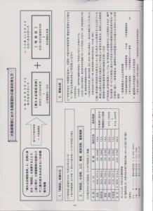 大阪都構想における制度設計の基本的考え方①