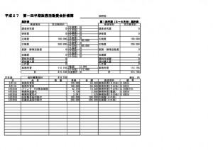 荻野稔 政務活動費帳簿(第1四半期)