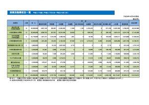 27seimukatsudou0503%e3%81%ae%e3%82%b3%e3%83%94%e3%83%bc